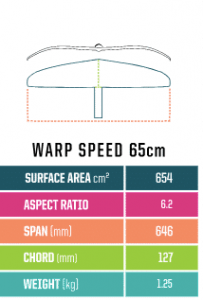 HG Warp Speed Carbon Wing 65cm (H3)